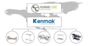 Human Care Group Announces Acquisition of Kenmak